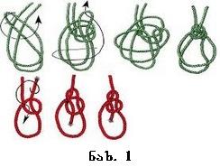 Как сделать обвязку из верёвки 716
