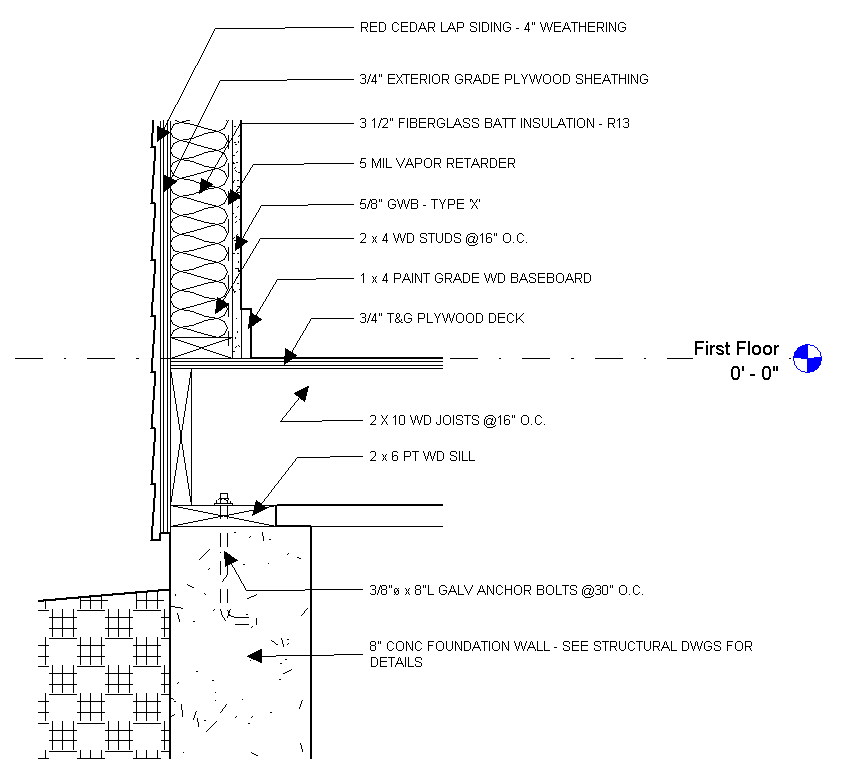 User's Guide: Detailing Tools